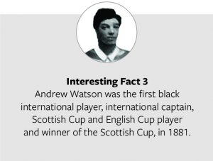 Andrew Watson Fact Card